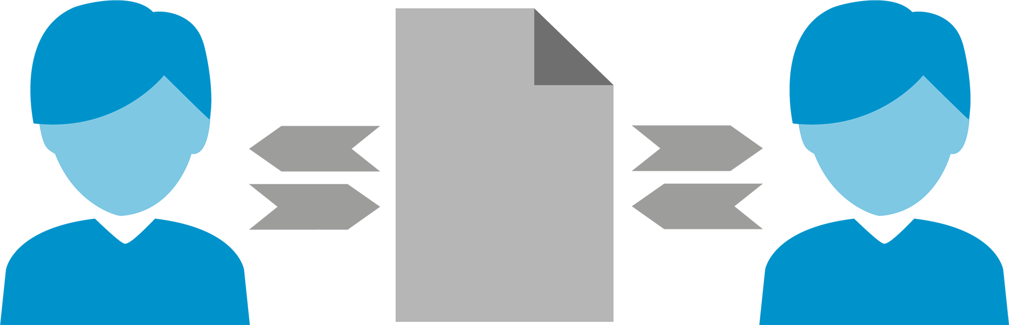Indirekter Transfer zwischen Sender und Empfänger