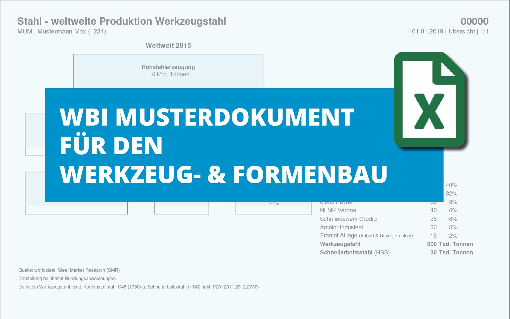 stahl-weltweite-produktion-werkzeugstahl